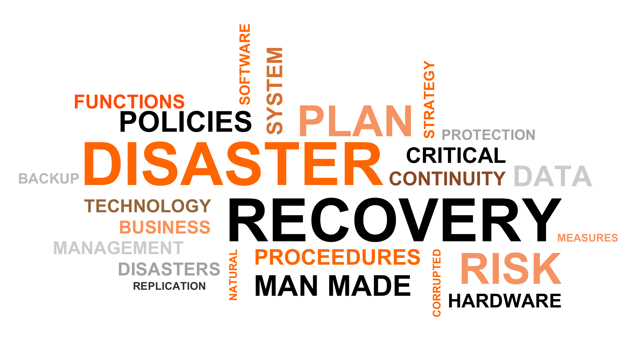 Disaster Recovery Plans Enhance Systems Mid Ulster Cookstown Magherafelt Dungannon Belfast