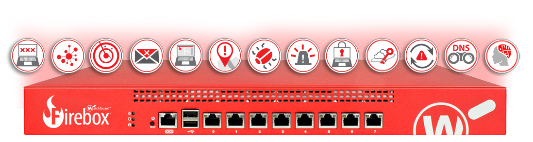 WatchGuard Firebox Security