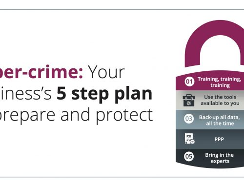 Cybercrime 5 Step Plan to protect your business