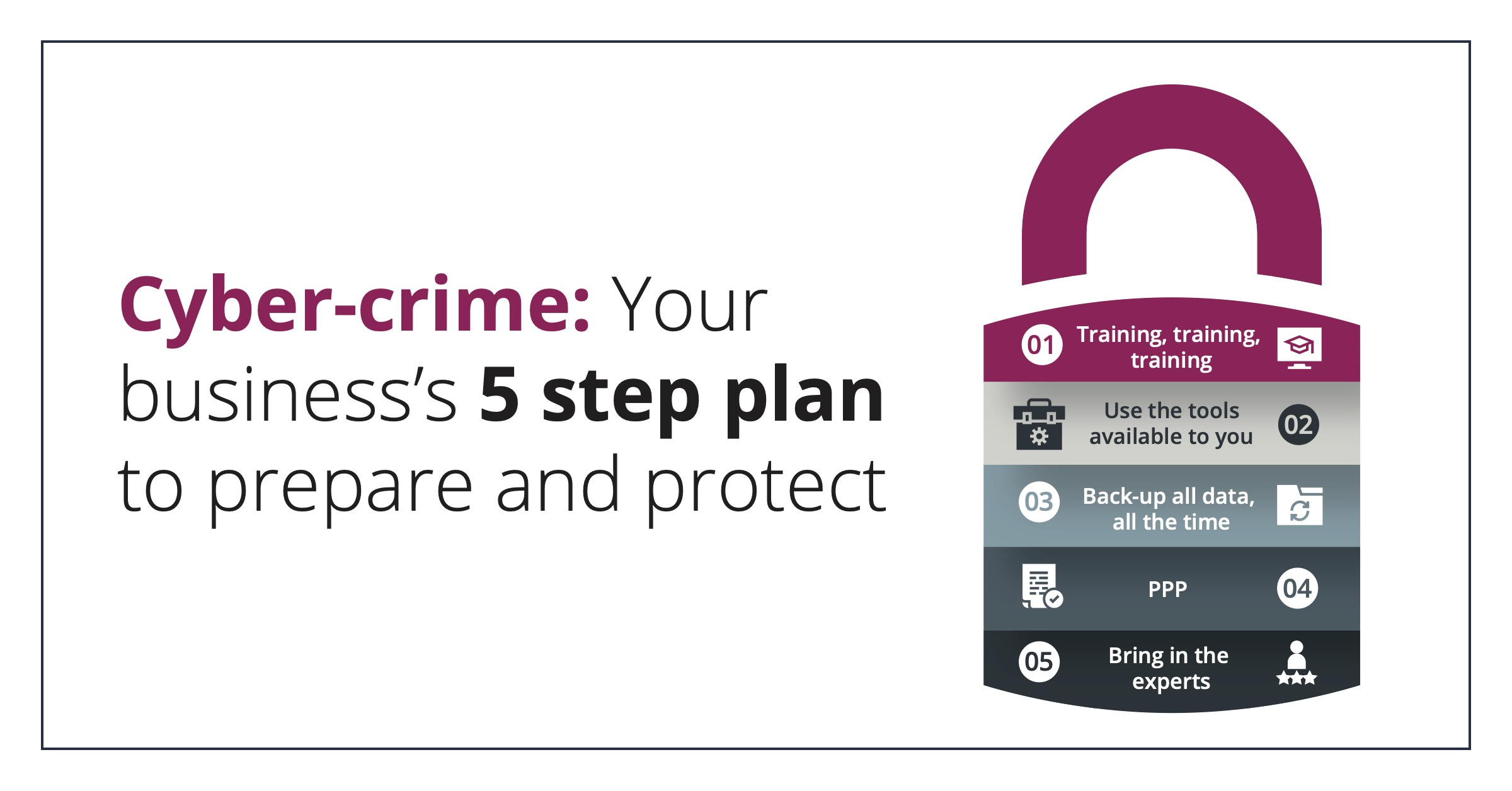 cybercrime 5 step guide