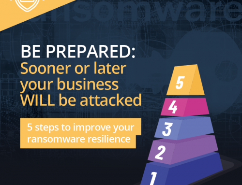 Be prepared:Sooner or later your business WILL be attacked